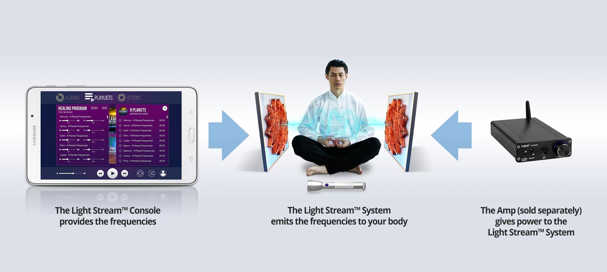 Light Stream™ Console
